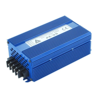 Azo Digital PE-35 350W